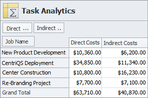 Analyze and Report on Job Costs in Pivot Tables