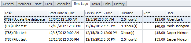 Monitor Project Time Logs