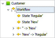 Set Workflows for Entities
